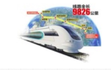 Chengdu-Europe High-speed Train
